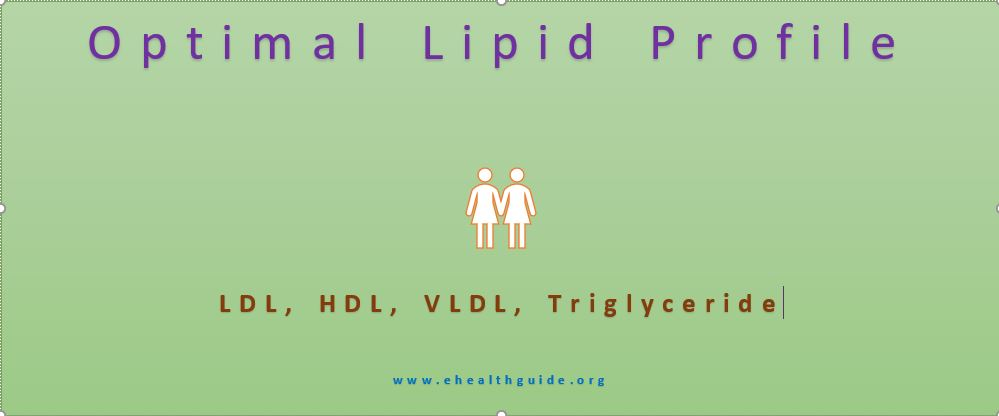 Cholesterol, Triglyceride and Chronic Diseases
